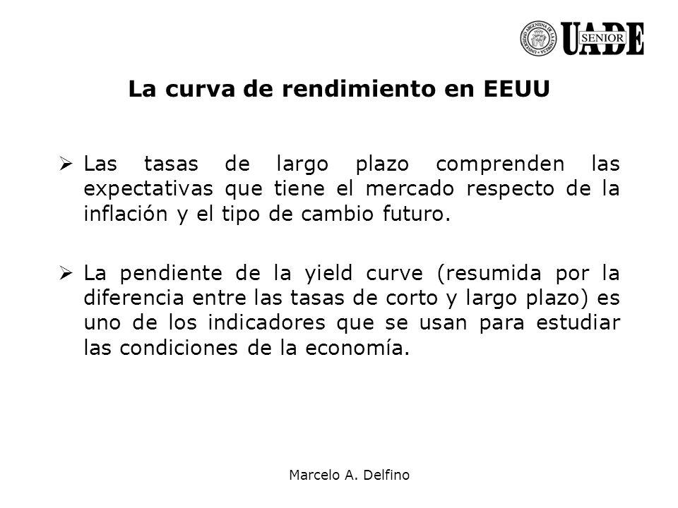 Marcelo A. Delfino La curva de rendimiento en EEUU Las tasas de largo plazo comprenden las expectativas que tiene el mercado respecto de la inflación