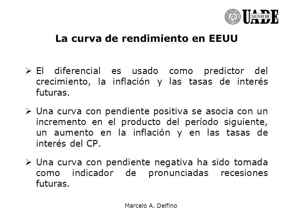 Marcelo A. Delfino La curva de rendimiento en EEUU El diferencial es usado como predictor del crecimiento, la inflación y las tasas de interés futuras