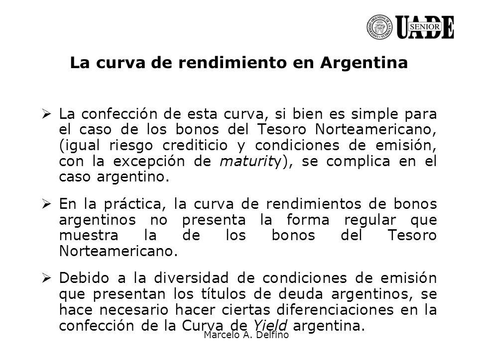 Marcelo A. Delfino La curva de rendimiento en Argentina La confección de esta curva, si bien es simple para el caso de los bonos del Tesoro Norteameri