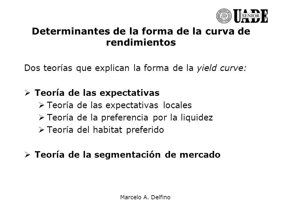 Marcelo A. Delfino Determinantes de la forma de la curva de rendimientos Dos teorías que explican la forma de la yield curve: Teoría de las expectativ