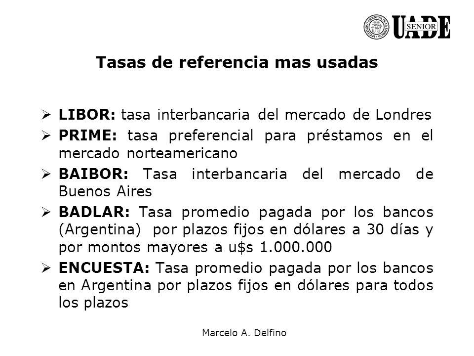 Marcelo A. Delfino Tasas de referencia mas usadas LIBOR: tasa interbancaria del mercado de Londres PRIME: tasa preferencial para préstamos en el merca