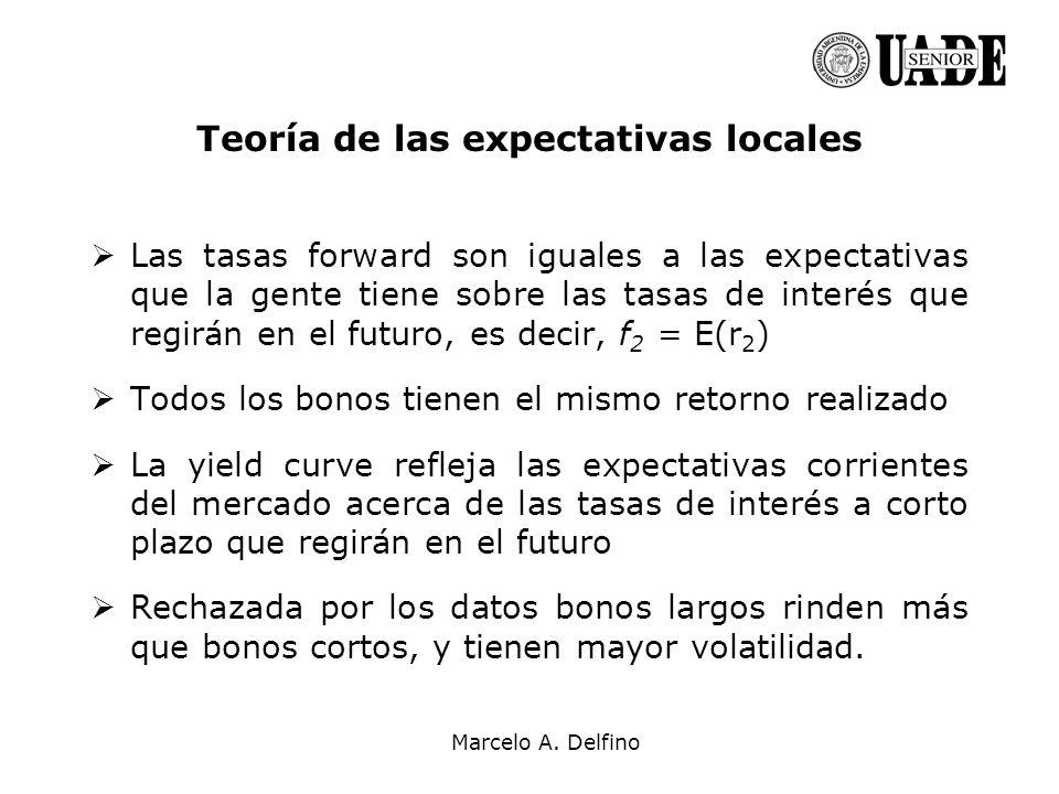 Marcelo A. Delfino Teoría de las expectativas locales Las tasas forward son iguales a las expectativas que la gente tiene sobre las tasas de interés q