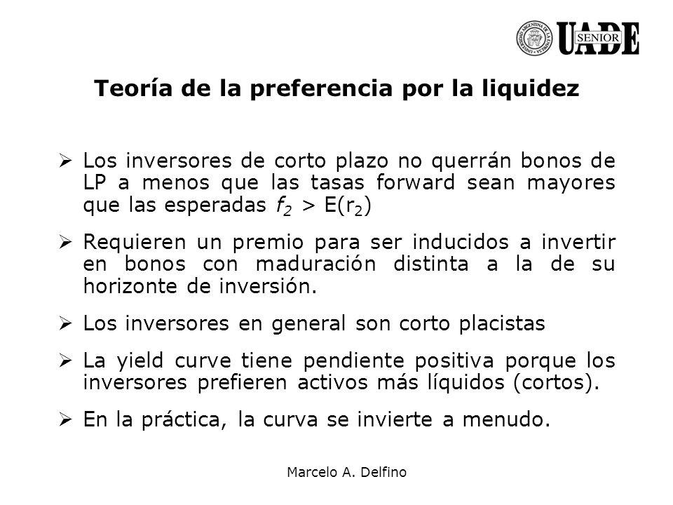 Marcelo A. Delfino Teoría de la preferencia por la liquidez Los inversores de corto plazo no querrán bonos de LP a menos que las tasas forward sean ma