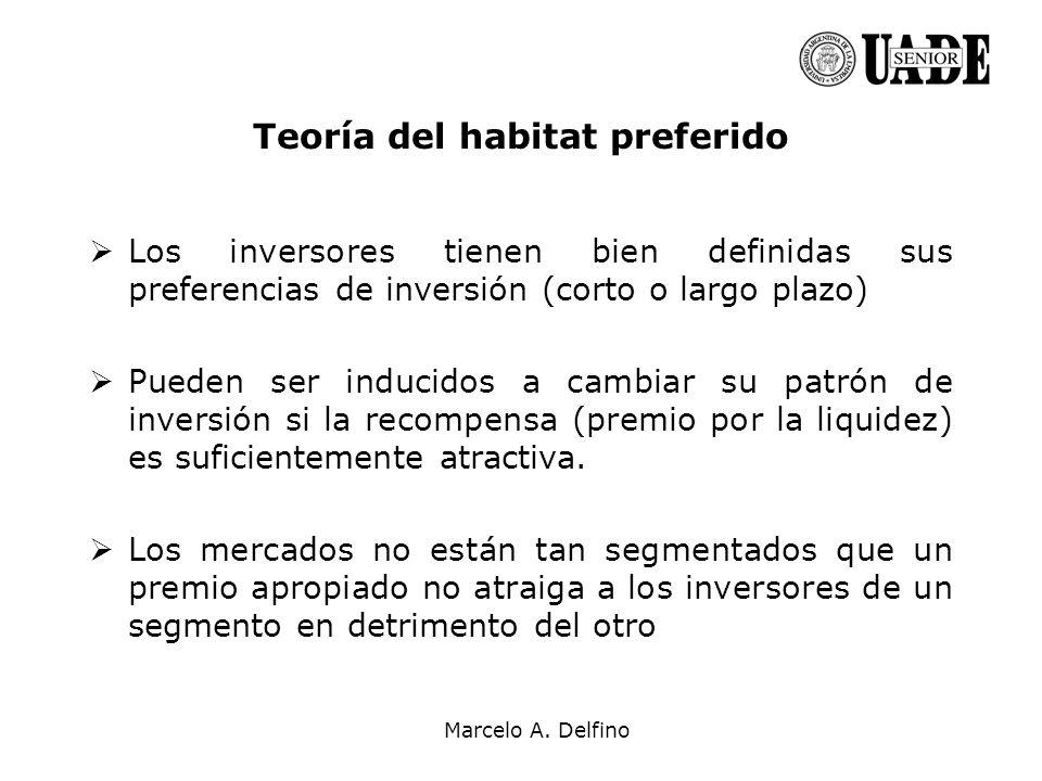 Marcelo A. Delfino Teoría del habitat preferido Los inversores tienen bien definidas sus preferencias de inversión (corto o largo plazo) Pueden ser in