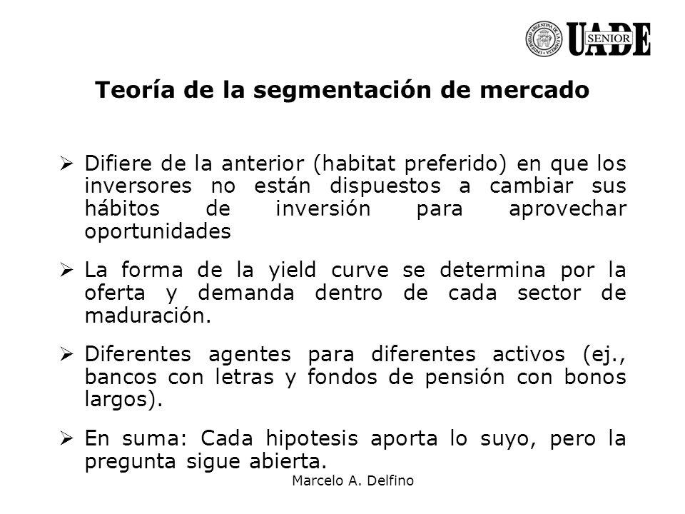 Marcelo A. Delfino Teoría de la segmentación de mercado Difiere de la anterior (habitat preferido) en que los inversores no están dispuestos a cambiar
