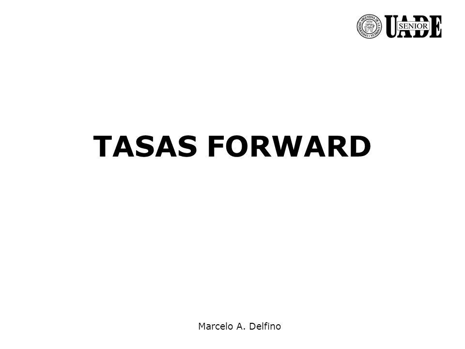 Marcelo A. Delfino TASAS FORWARD