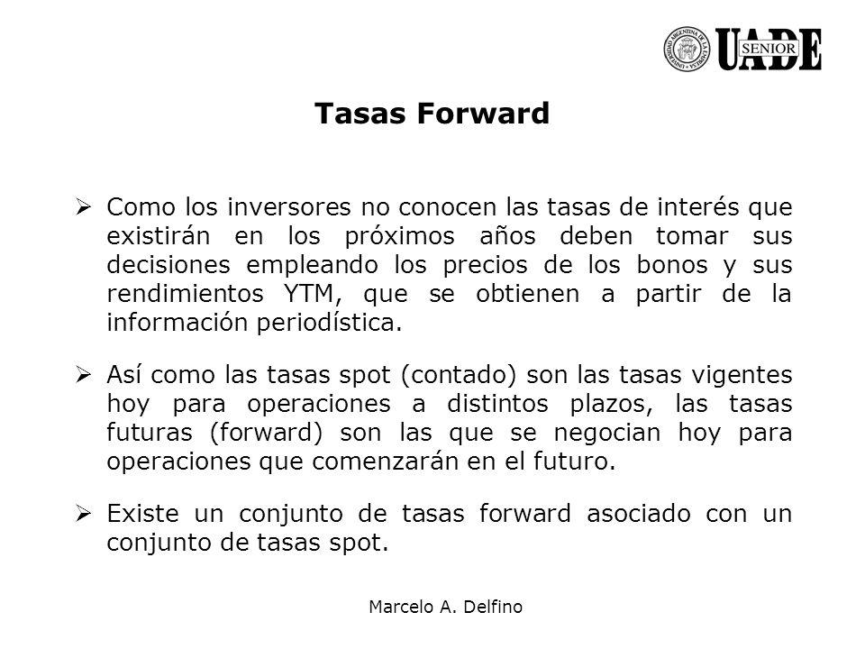Marcelo A. Delfino Tasas Forward Como los inversores no conocen las tasas de interés que existirán en los próximos años deben tomar sus decisiones emp