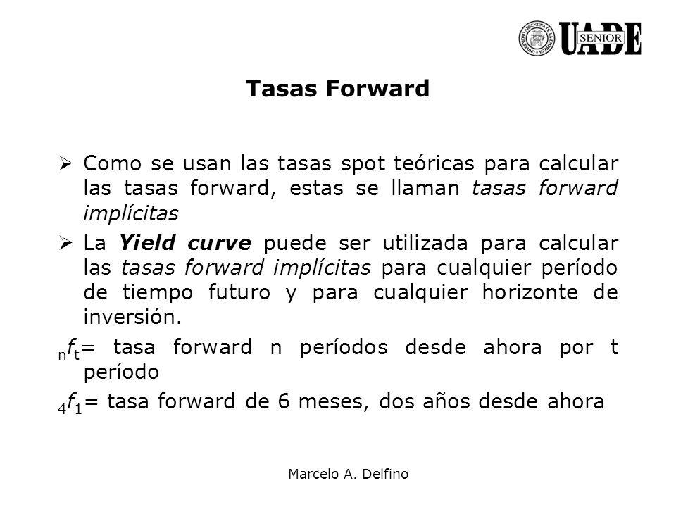 Marcelo A. Delfino Tasas Forward Como se usan las tasas spot teóricas para calcular las tasas forward, estas se llaman tasas forward implícitas La Yie