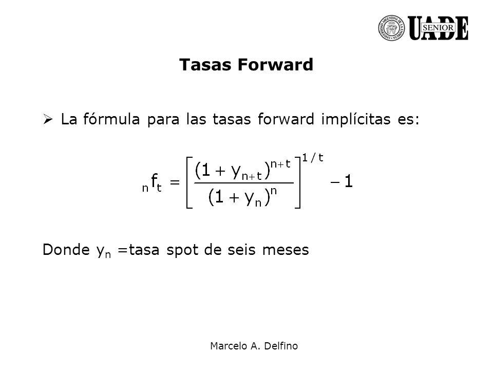 Marcelo A. Delfino Tasas Forward La fórmula para las tasas forward implícitas es: Donde y n =tasa spot de seis meses