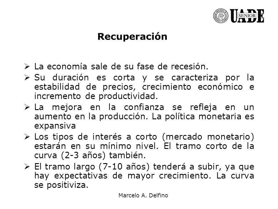 Marcelo A. Delfino Recuperación La economía sale de su fase de recesión. Su duración es corta y se caracteriza por la estabilidad de precios, crecimie