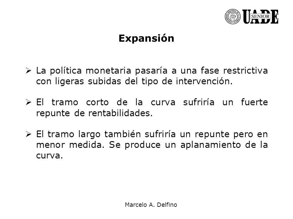 Marcelo A. Delfino Expansión La política monetaria pasaría a una fase restrictiva con ligeras subidas del tipo de intervención. El tramo corto de la c