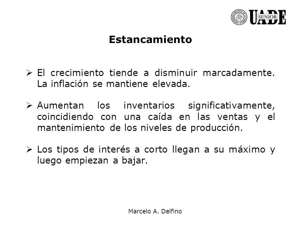 Marcelo A. Delfino Estancamiento El crecimiento tiende a disminuir marcadamente. La inflación se mantiene elevada. Aumentan los inventarios significat