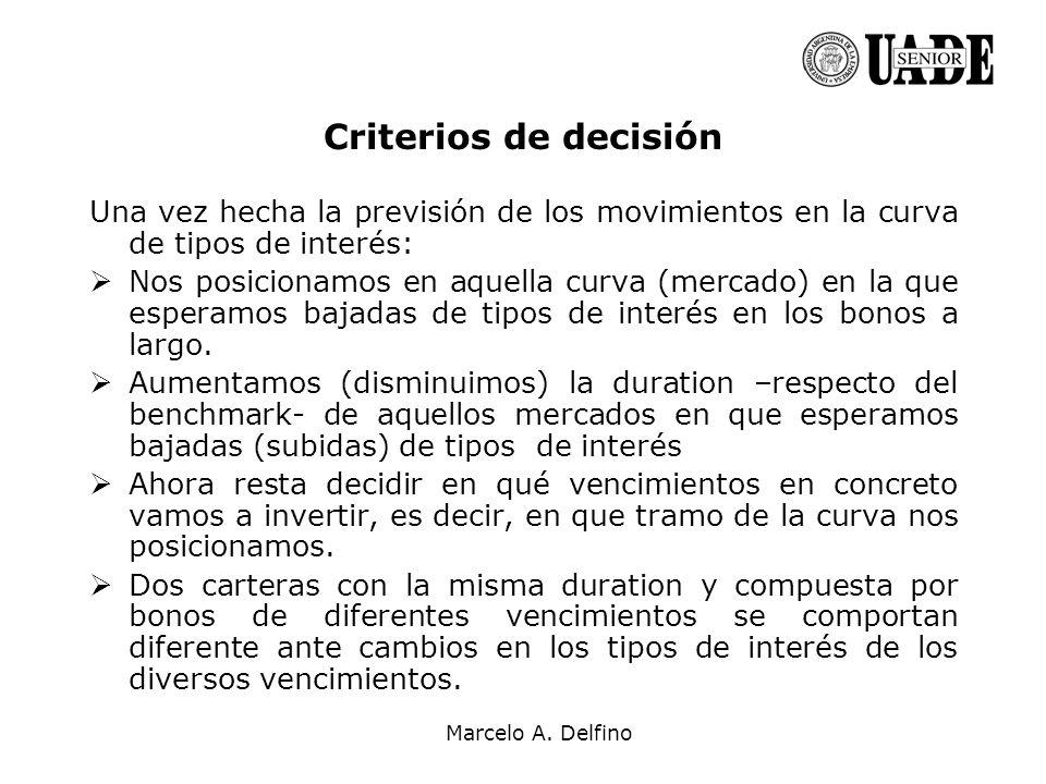 Marcelo A. Delfino Criterios de decisión Una vez hecha la previsión de los movimientos en la curva de tipos de interés: Nos posicionamos en aquella cu