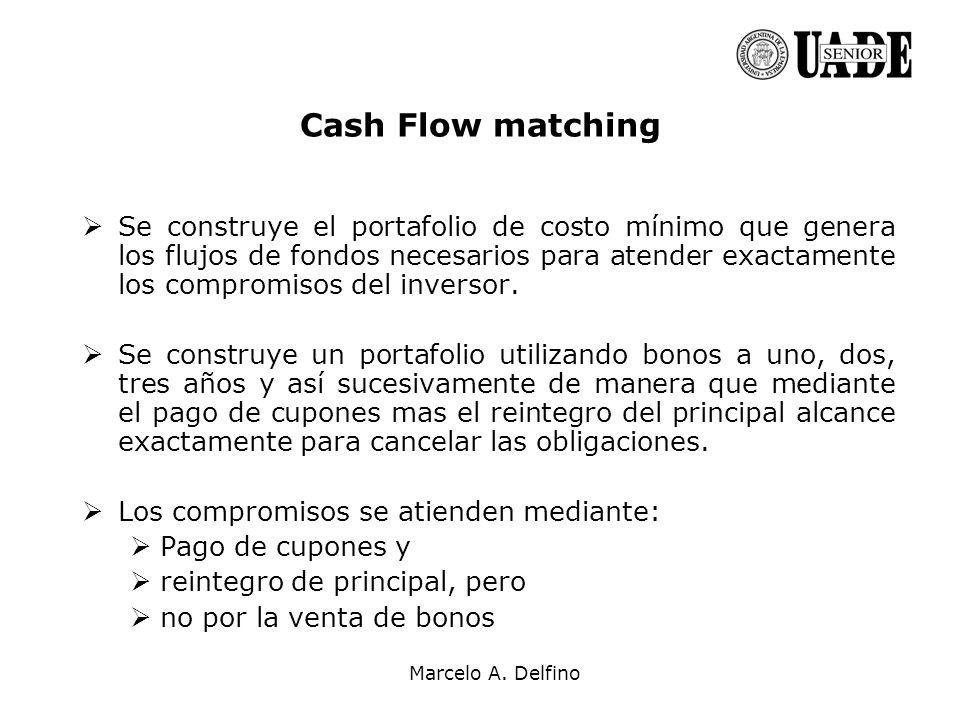 Marcelo A. Delfino Cash Flow matching Se construye el portafolio de costo mínimo que genera los flujos de fondos necesarios para atender exactamente l
