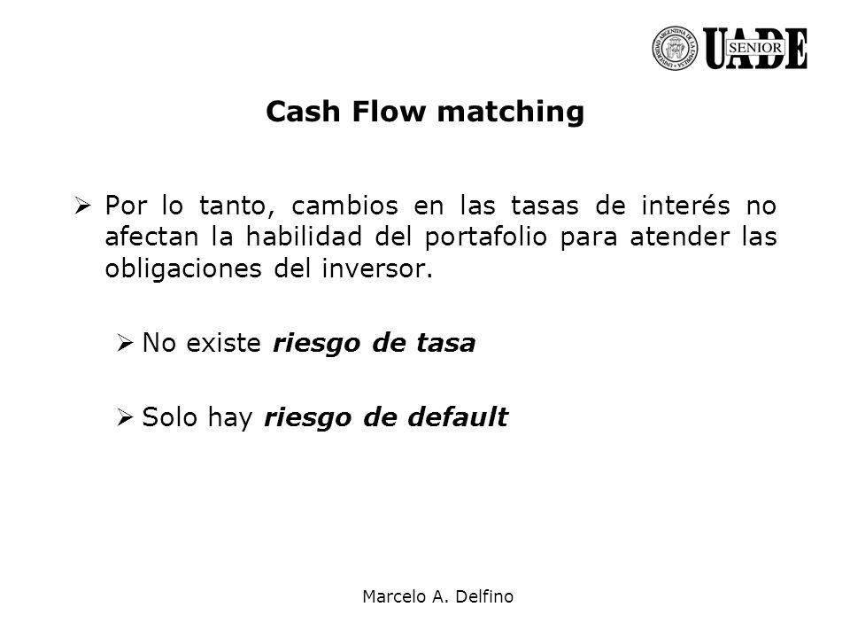 Marcelo A. Delfino Cash Flow matching Por lo tanto, cambios en las tasas de interés no afectan la habilidad del portafolio para atender las obligacion