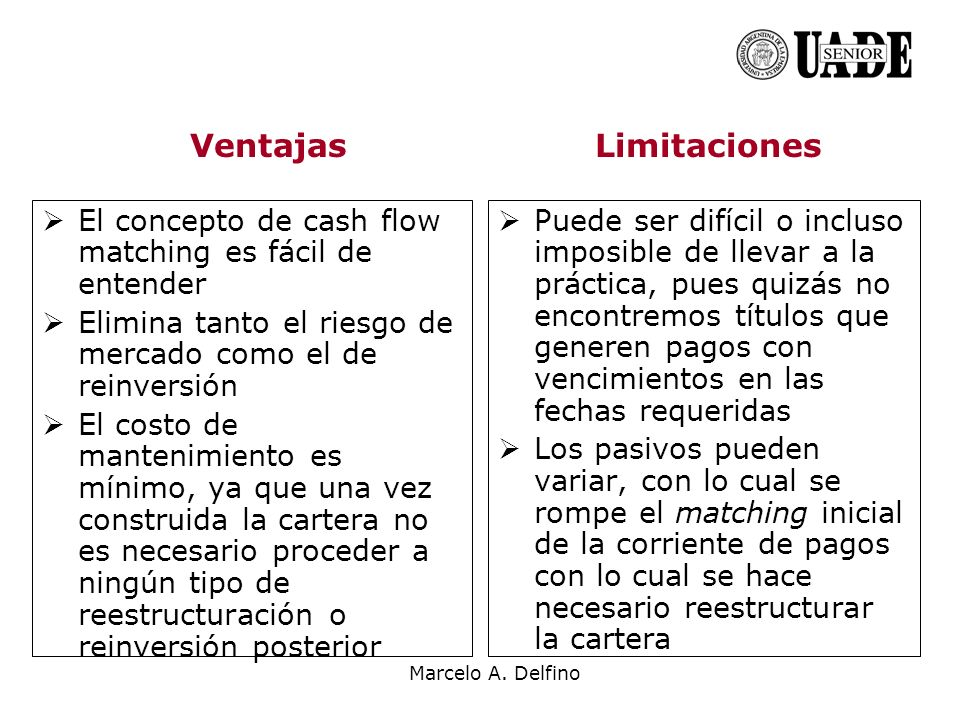 Marcelo A. Delfino El concepto de cash flow matching es fácil de entender Elimina tanto el riesgo de mercado como el de reinversión El costo de manten