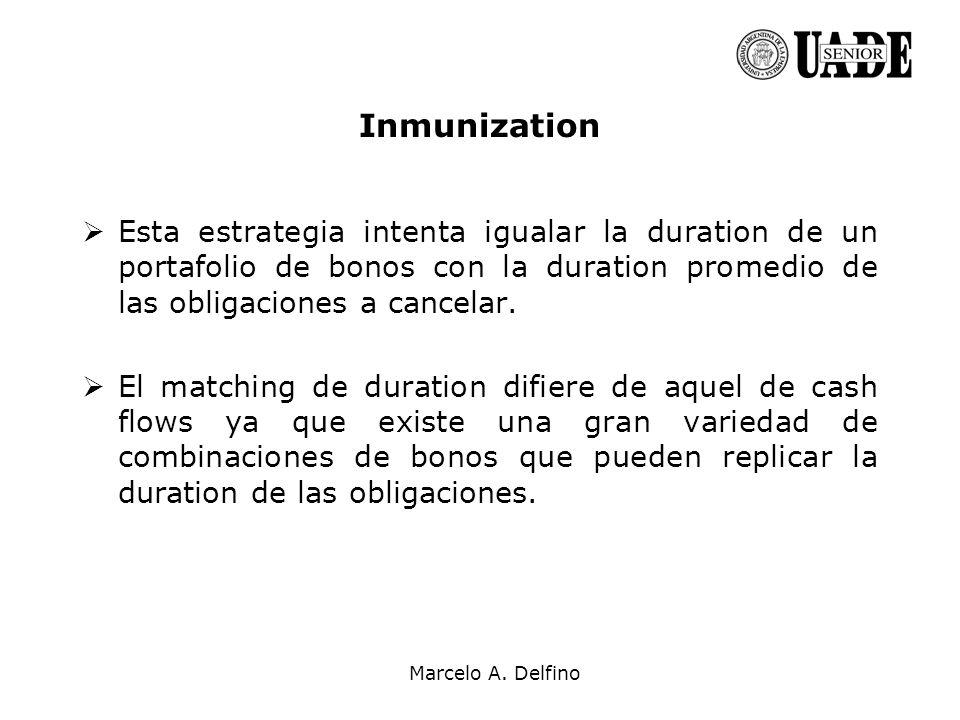 Marcelo A. Delfino Inmunization Esta estrategia intenta igualar la duration de un portafolio de bonos con la duration promedio de las obligaciones a c
