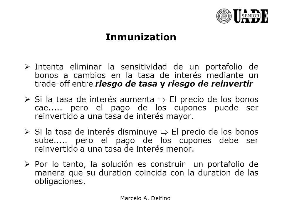 Marcelo A. Delfino Inmunization Intenta eliminar la sensitividad de un portafolio de bonos a cambios en la tasa de interés mediante un trade-off entre