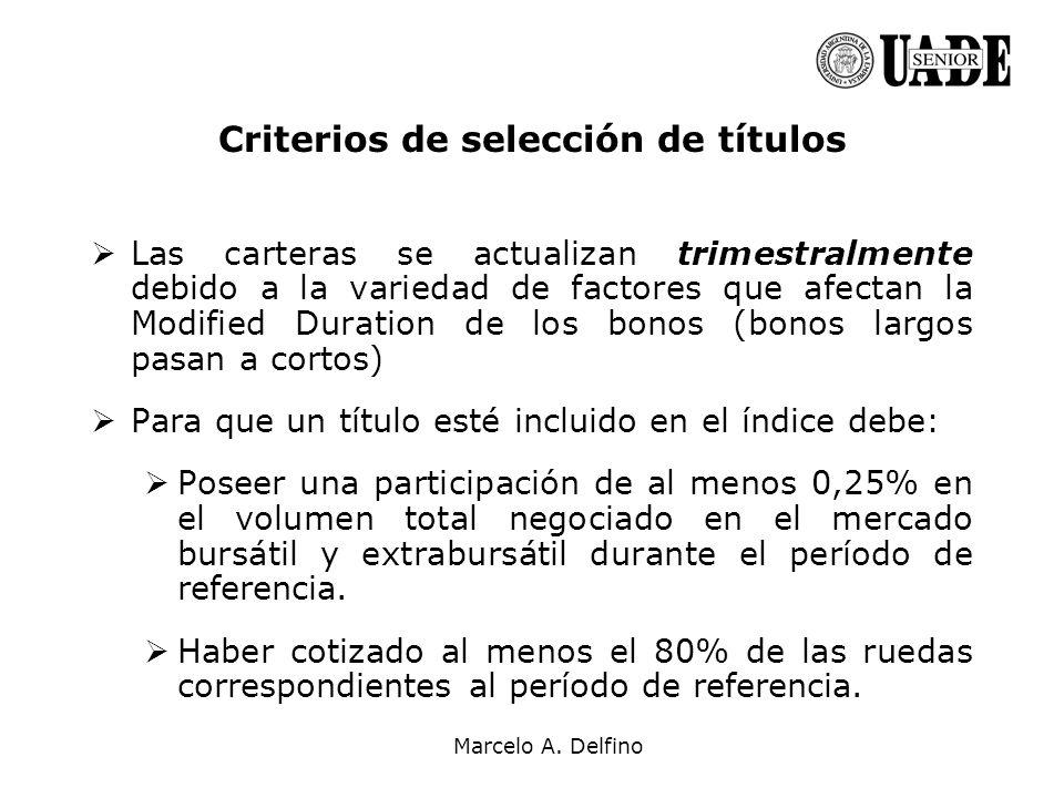 Marcelo A. Delfino Criterios de selección de títulos Las carteras se actualizan trimestralmente debido a la variedad de factores que afectan la Modifi