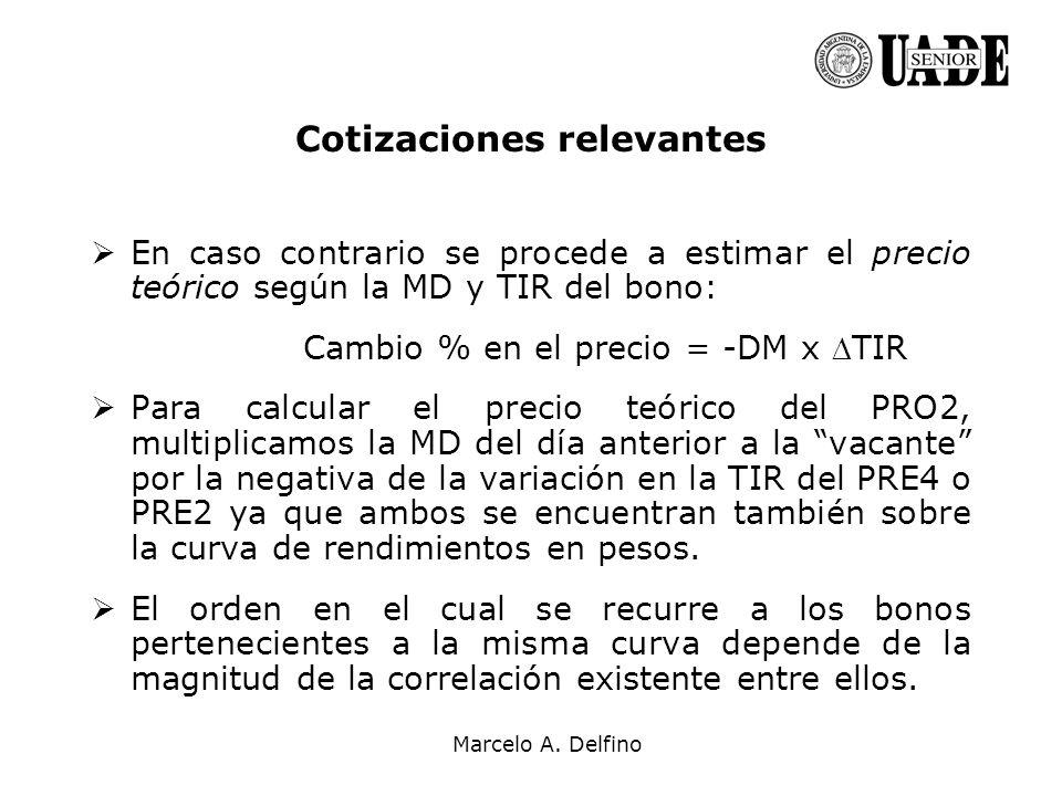 Marcelo A. Delfino Cotizaciones relevantes En caso contrario se procede a estimar el precio teórico según la MD y TIR del bono: Cambio % en el precio