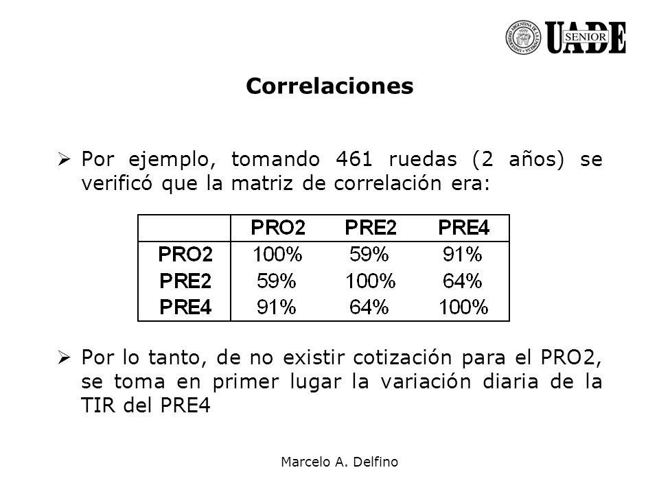 Marcelo A. Delfino Correlaciones Por ejemplo, tomando 461 ruedas (2 años) se verificó que la matriz de correlación era: Por lo tanto, de no existir co