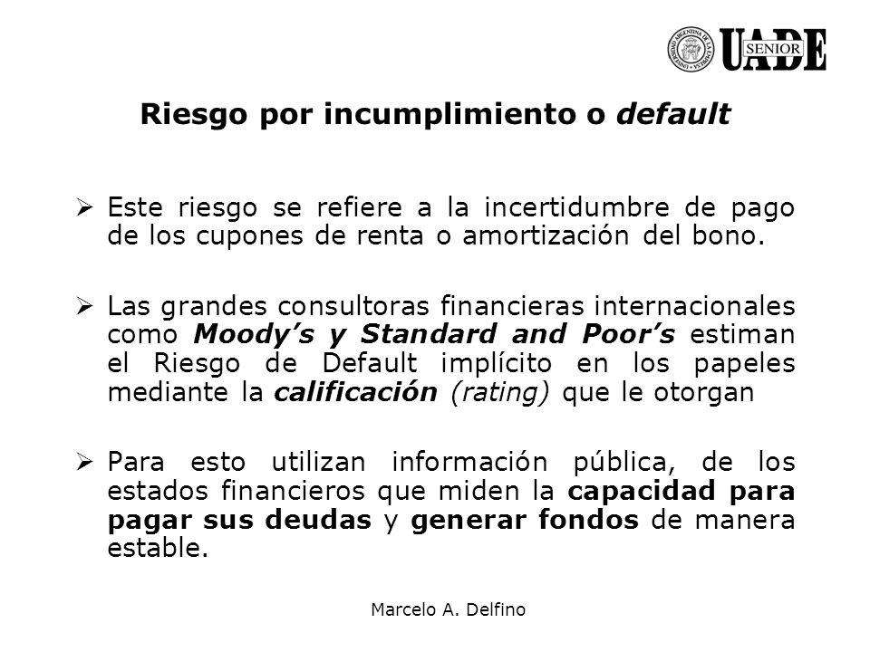 Marcelo A. Delfino Riesgo por incumplimiento o default Este riesgo se refiere a la incertidumbre de pago de los cupones de renta o amortización del bo