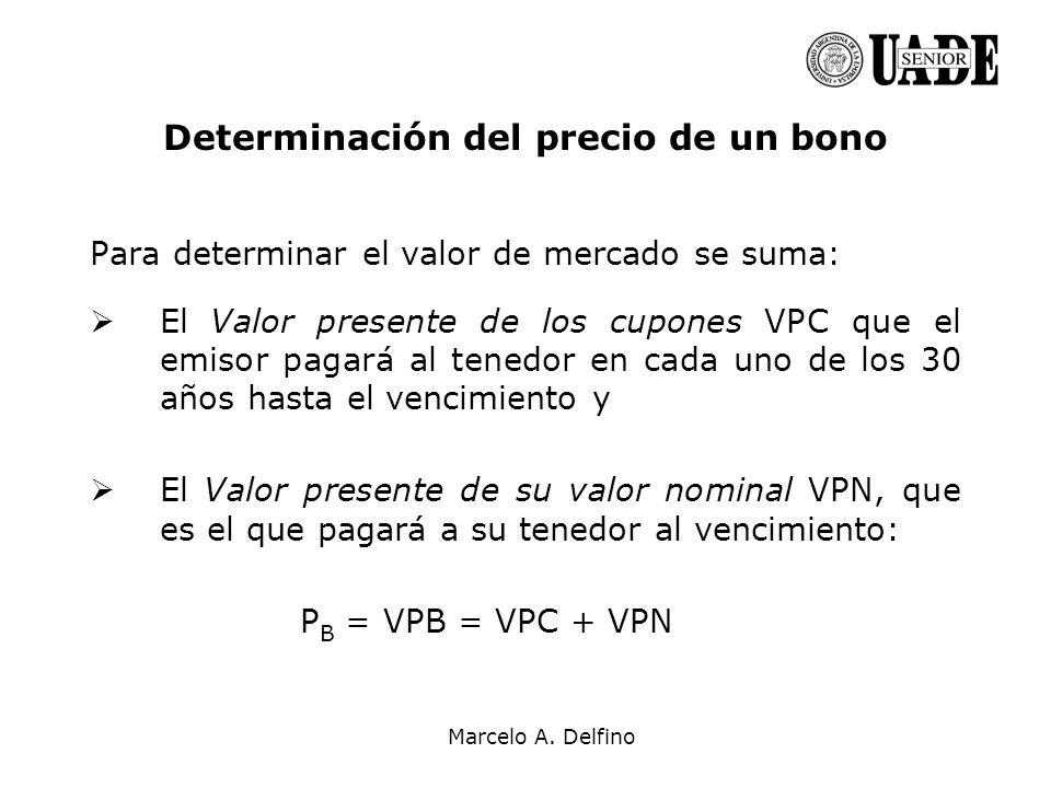 Marcelo A. Delfino Determinación del precio de un bono Para determinar el valor de mercado se suma: El Valor presente de los cupones VPC que el emisor