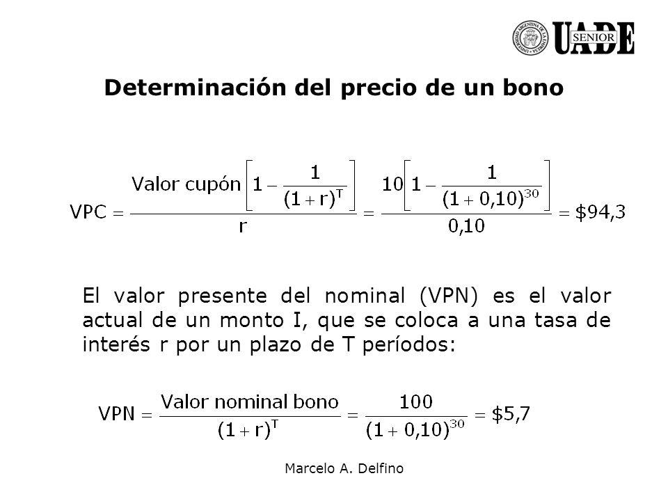 Marcelo A. Delfino Determinación del precio de un bono El valor presente del nominal (VPN) es el valor actual de un monto I, que se coloca a una tasa