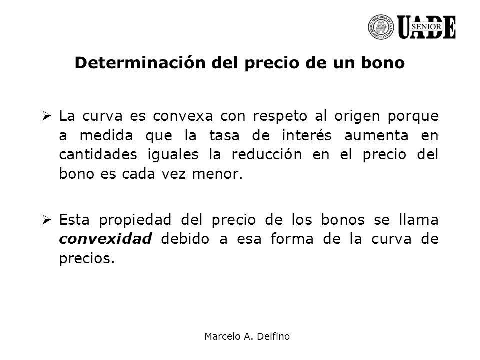 Marcelo A. Delfino Determinación del precio de un bono La curva es convexa con respeto al origen porque a medida que la tasa de interés aumenta en can