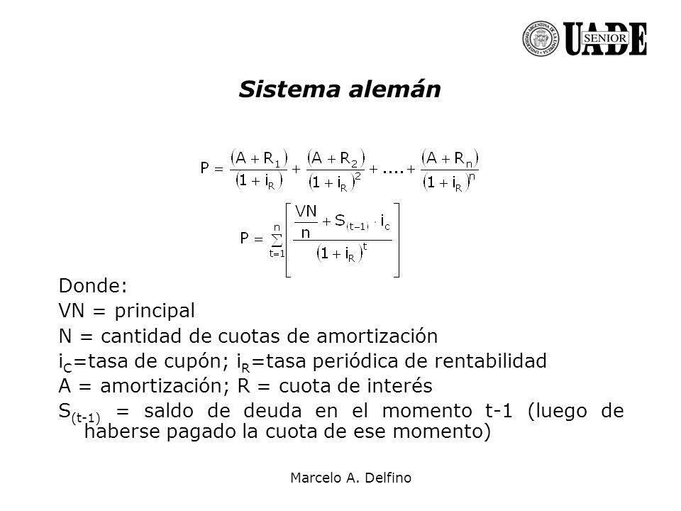 Marcelo A. Delfino Sistema alemán Donde: VN = principal N = cantidad de cuotas de amortización i C =tasa de cupón; i R =tasa periódica de rentabilidad