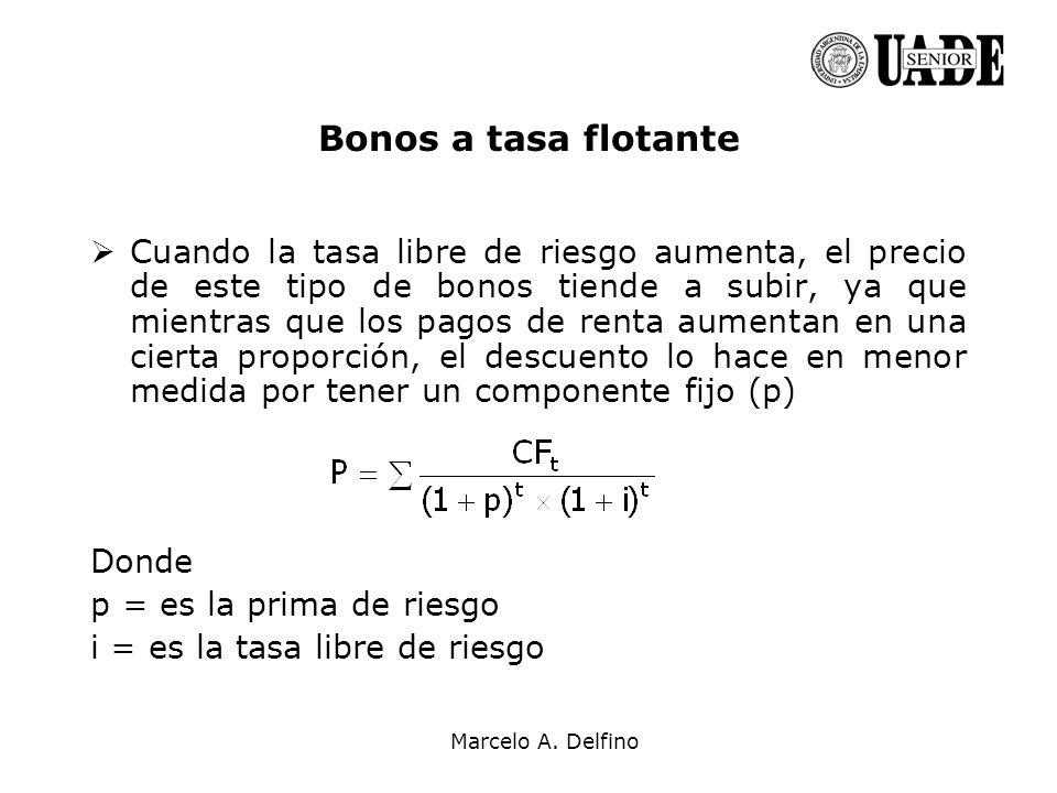 Marcelo A. Delfino Bonos a tasa flotante Cuando la tasa libre de riesgo aumenta, el precio de este tipo de bonos tiende a subir, ya que mientras que l