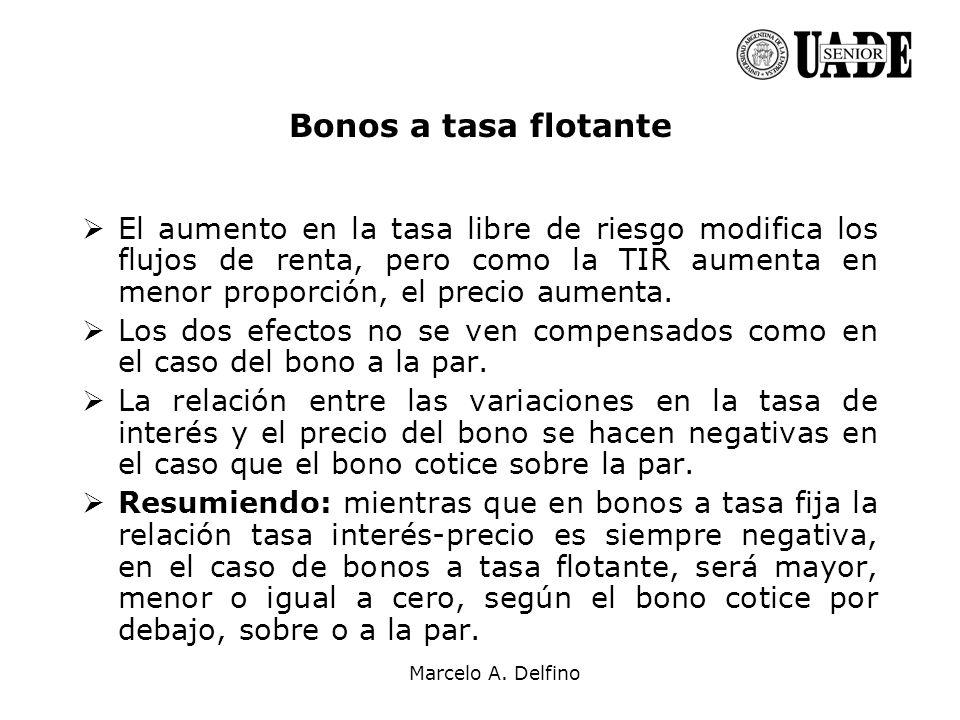 Marcelo A. Delfino Bonos a tasa flotante El aumento en la tasa libre de riesgo modifica los flujos de renta, pero como la TIR aumenta en menor proporc