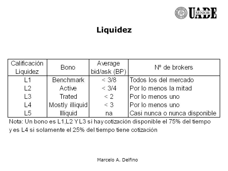Marcelo A.Delfino Los bonos típicamente tienen períodos fraccionales de tiempo.