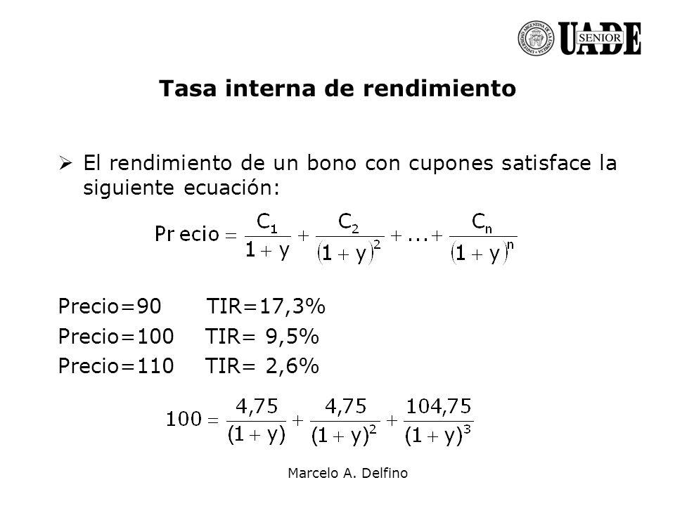 Marcelo A. Delfino Tasa interna de rendimiento El rendimiento de un bono con cupones satisface la siguiente ecuación: Precio=90 TIR=17,3% Precio=100 T