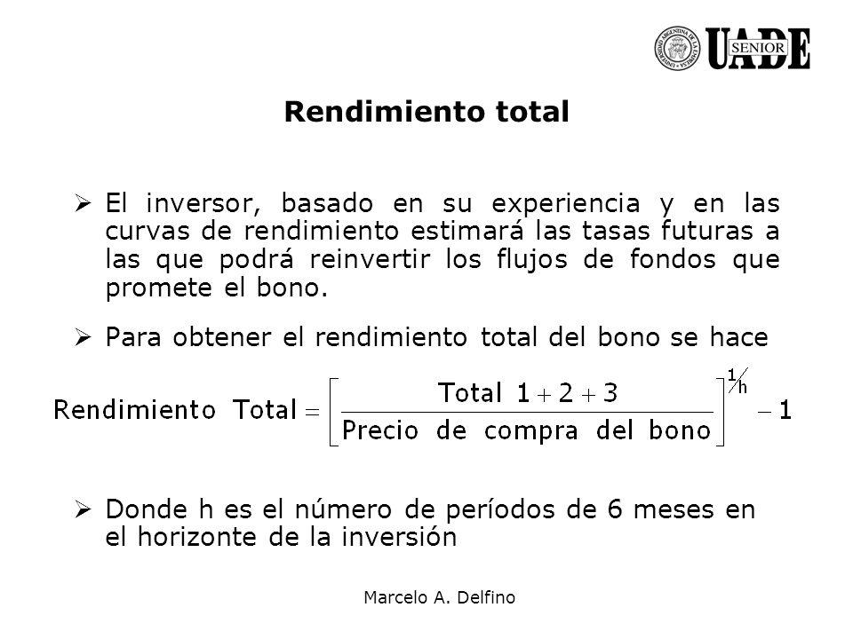 Marcelo A. Delfino Rendimiento total El inversor, basado en su experiencia y en las curvas de rendimiento estimará las tasas futuras a las que podrá r