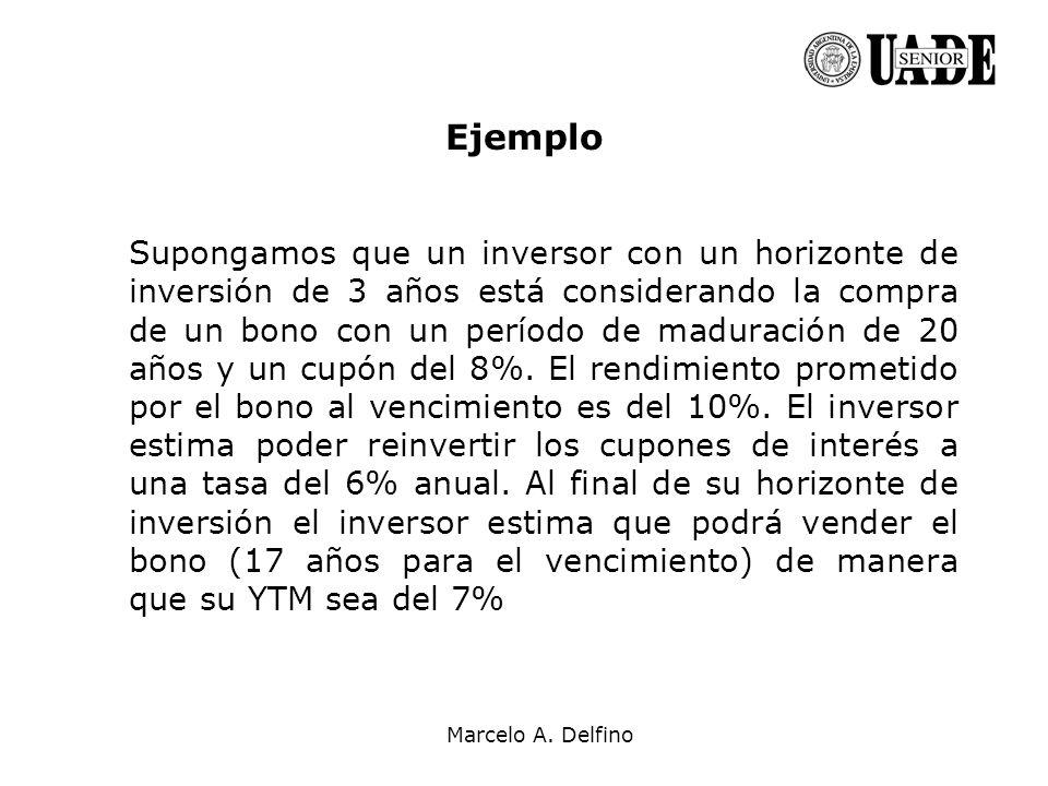 Marcelo A. Delfino Ejemplo Supongamos que un inversor con un horizonte de inversión de 3 años está considerando la compra de un bono con un período de