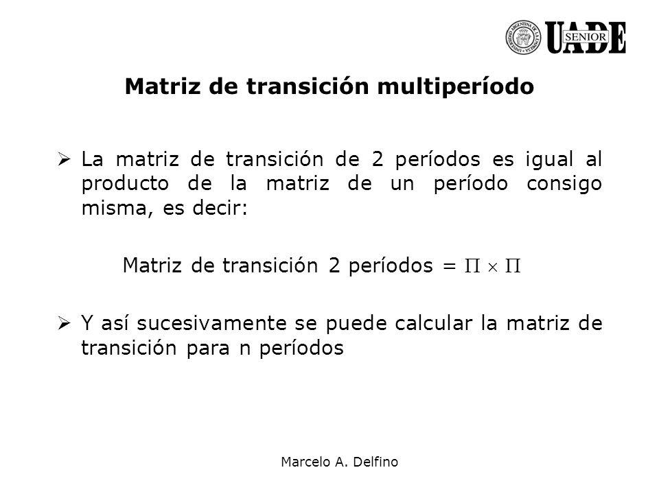 Marcelo A. Delfino Matriz de transición multiperíodo La matriz de transición de 2 períodos es igual al producto de la matriz de un período consigo mis