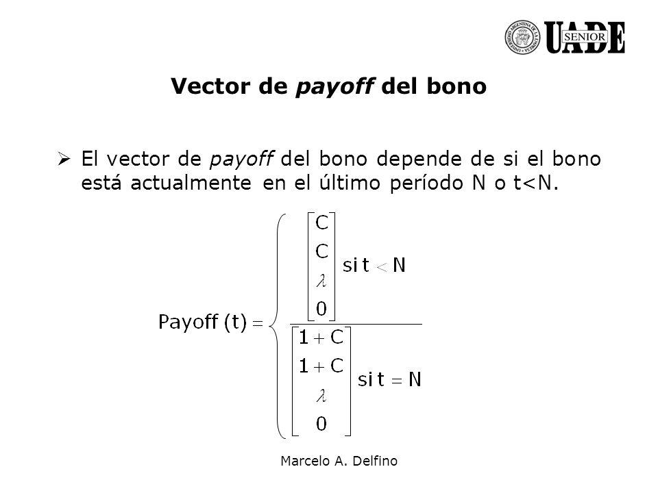 Marcelo A. Delfino Vector de payoff del bono El vector de payoff del bono depende de si el bono está actualmente en el último período N o t<N.