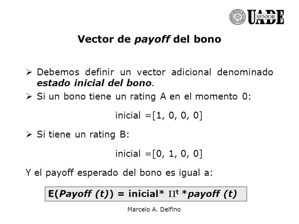 Marcelo A. Delfino Vector de payoff del bono Debemos definir un vector adicional denominado estado inicial del bono. Si un bono tiene un rating A en e