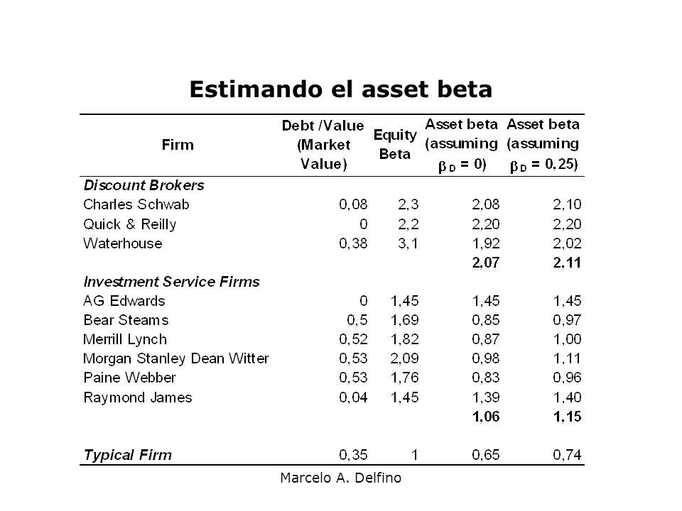 Marcelo A. Delfino Estimando el asset beta