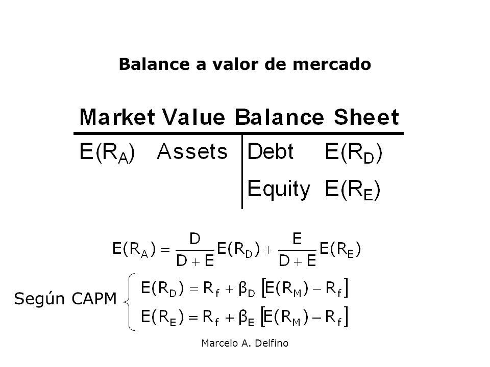 Marcelo A. Delfino Balance a valor de mercado Según CAPM