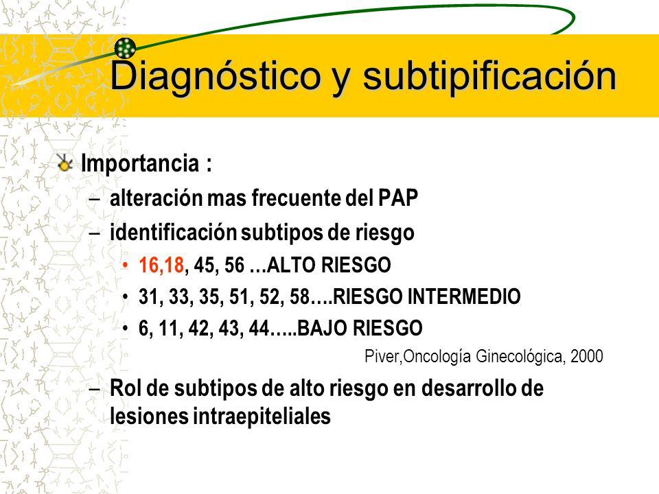 Diagnóstico y subtipificación Importancia : – alteración mas frecuente del PAP – identificación subtipos de riesgo 16,18, 45, 56 …ALTO RIESGO 31, 33,