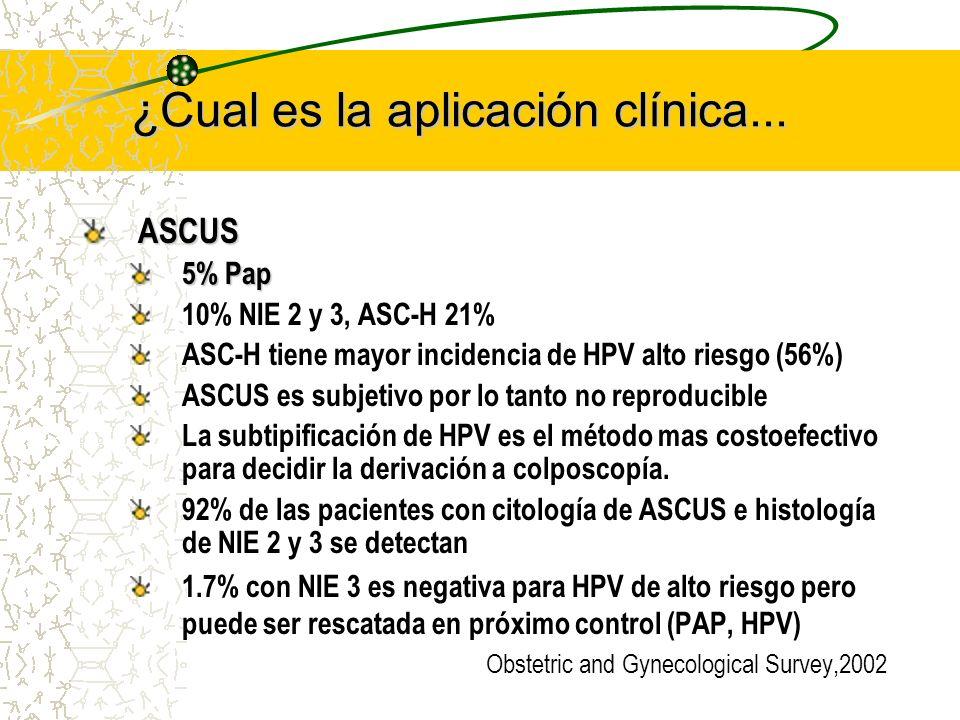¿Cual es la aplicación clínica... ASCUS 5% Pap 10% NIE 2 y 3, ASC-H 21% ASC-H tiene mayor incidencia de HPV alto riesgo (56%) ASCUS es subjetivo por l