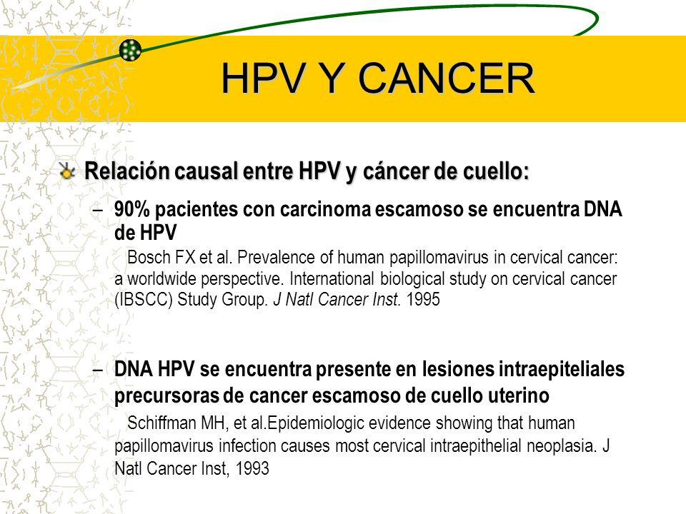 HPV Y CANCER...
