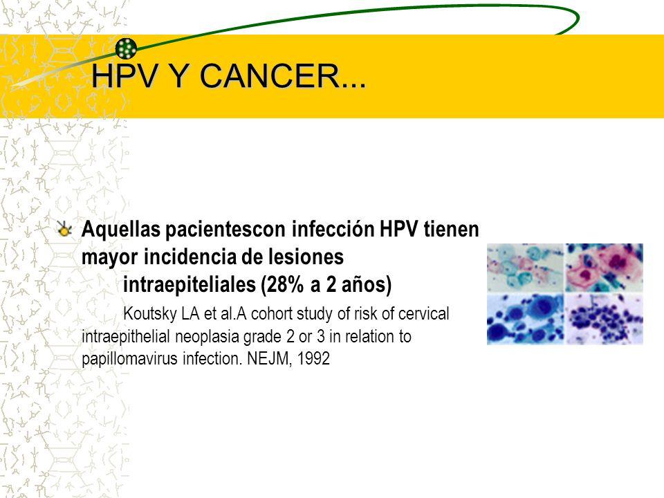 HPV Y CANCER... Aquellas pacientescon infección HPV tienen mayor incidencia de lesiones intraepiteliales (28% a 2 años) Koutsky LA et al.A cohort stud