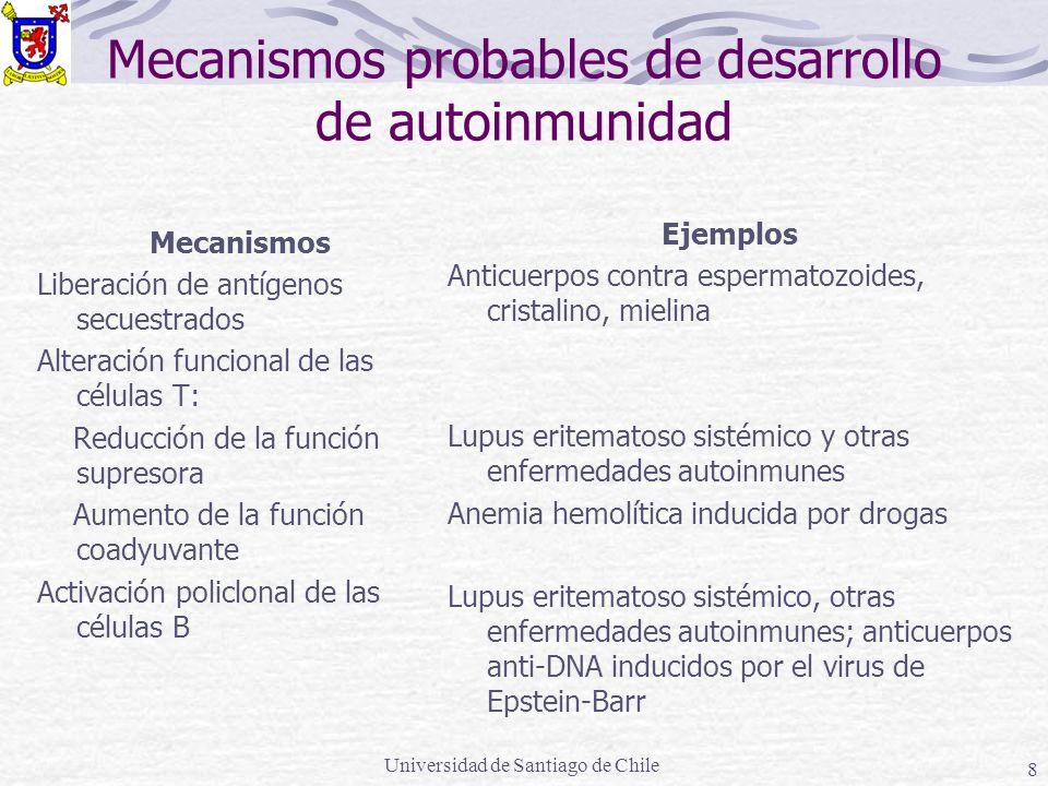 Universidad de Santiago de Chile 8 Mecanismos probables de desarrollo de autoinmunidad Mecanismos Liberación de antígenos secuestrados Alteración func