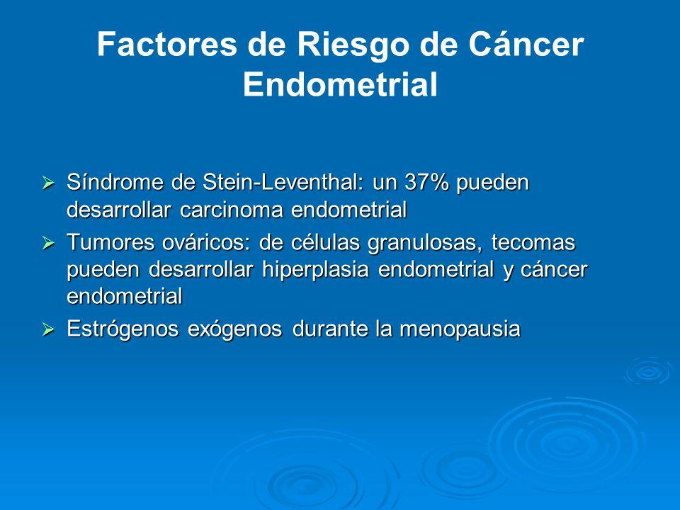 Factores de Riesgo de Cáncer Endometrial Síndrome de Stein-Leventhal: un 37% pueden desarrollar carcinoma endometrial Síndrome de Stein-Leventhal: un