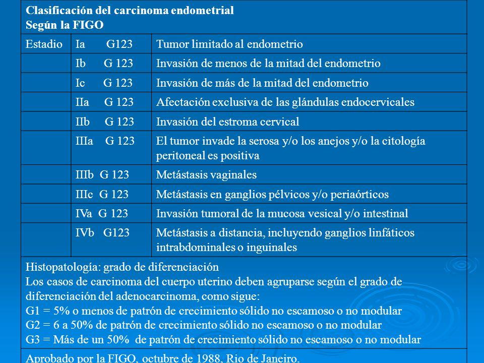 Clasificación del carcinoma endometrial Según la FIGO EstadioIa G123Tumor limitado al endometrio Ib G 123Invasión de menos de la mitad del endometrio