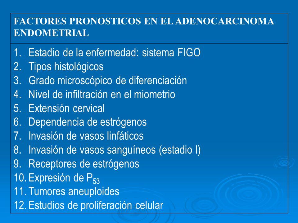 FACTORES PRONOSTICOS EN EL ADENOCARCINOMA ENDOMETRIAL 1.Estadio de la enfermedad: sistema FIGO 2.Tipos histológicos 3.Grado microscópico de diferencia