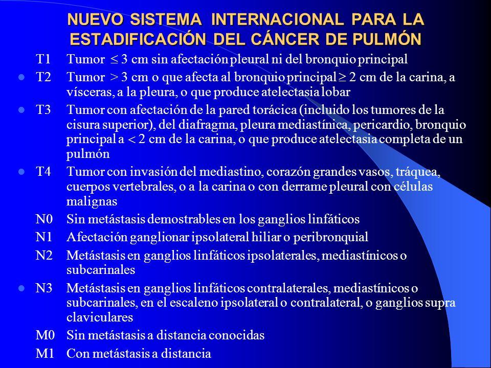 Tumor de Pancoast 1) T. Vértice pulmonar 2) Invasión plexo simpático cervical con dolor trayecto cubital 3) S. Horner (enof + ptosis + miosis + anhidr